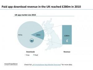 UK market size blog image2