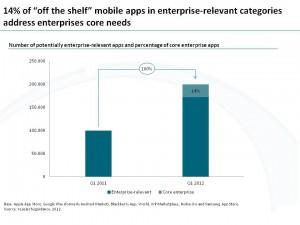 enterprise-PR-blog-chart