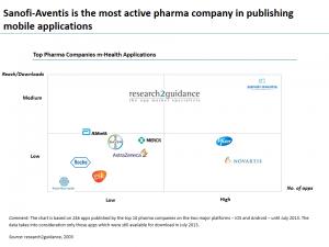 chart-pharma