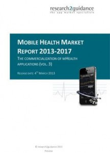 Mobile Health Market Graphical Package Report