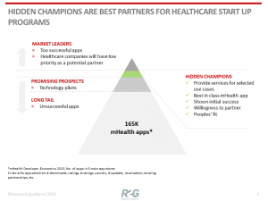 Hidden-champions-are-best-partners-for-healthcare-startup-programs