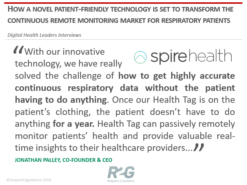 Interview How a novel patient-friendly technology is set to transform the continuous remote monitoring market for respiratory patients