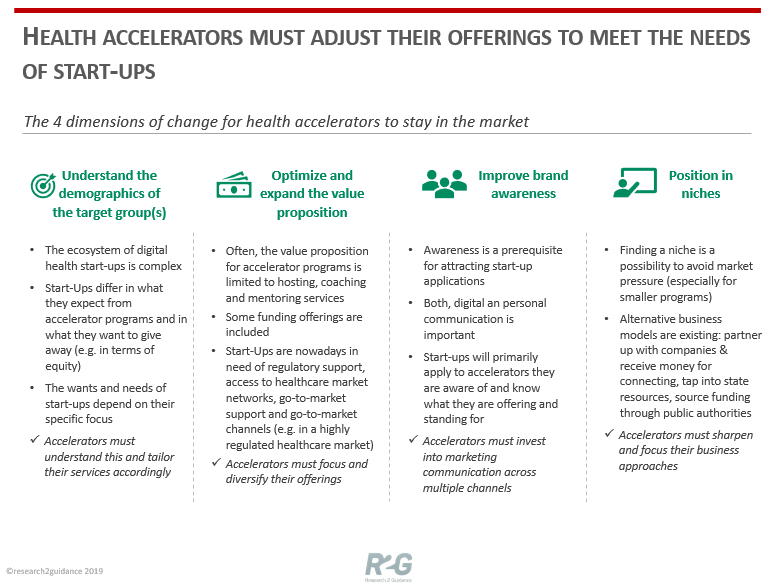 Health Accelerators must adjust their offerings to meet the needs of startups