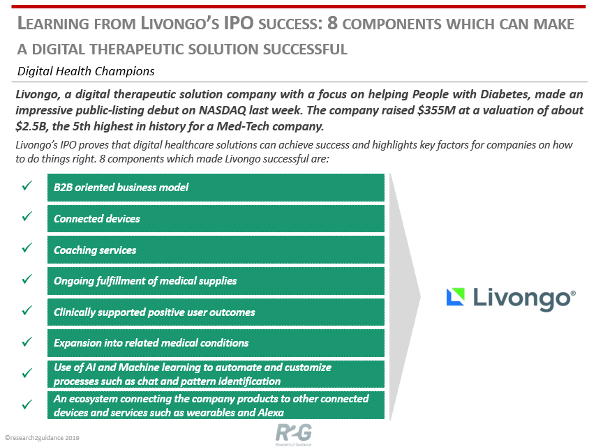 research2guidance - Learning from Livongo's IPO success: 8