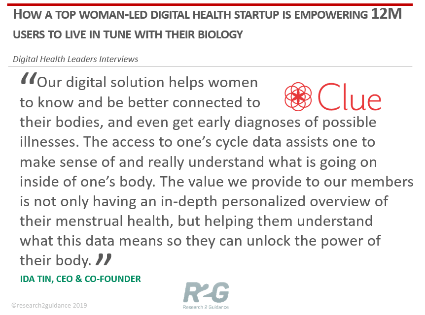 research2guidance - How a top woman-led digital health