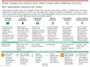 Research2Guidance How connected devices help drive usage and company success-min