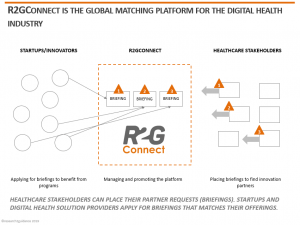 Research2Guidance presents R2GConnect the global matching platform for the digital health industry