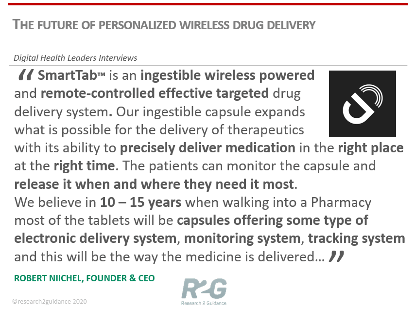 The-Future-of-Personalized-Wireless-Drug-Delivery-Interview-with-Robert-Niichel-SmartTab