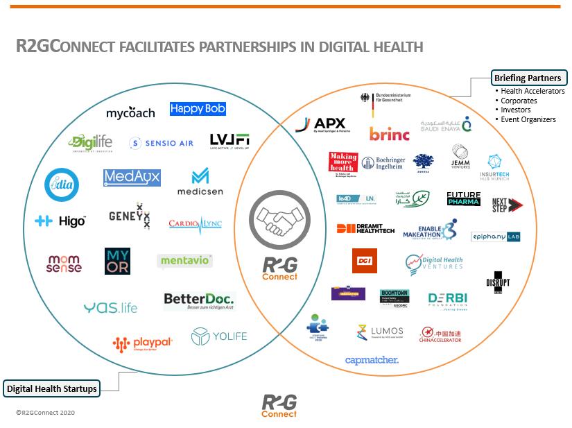 R2GConnect-Facilitates-Partnerships-In-Digital-Health